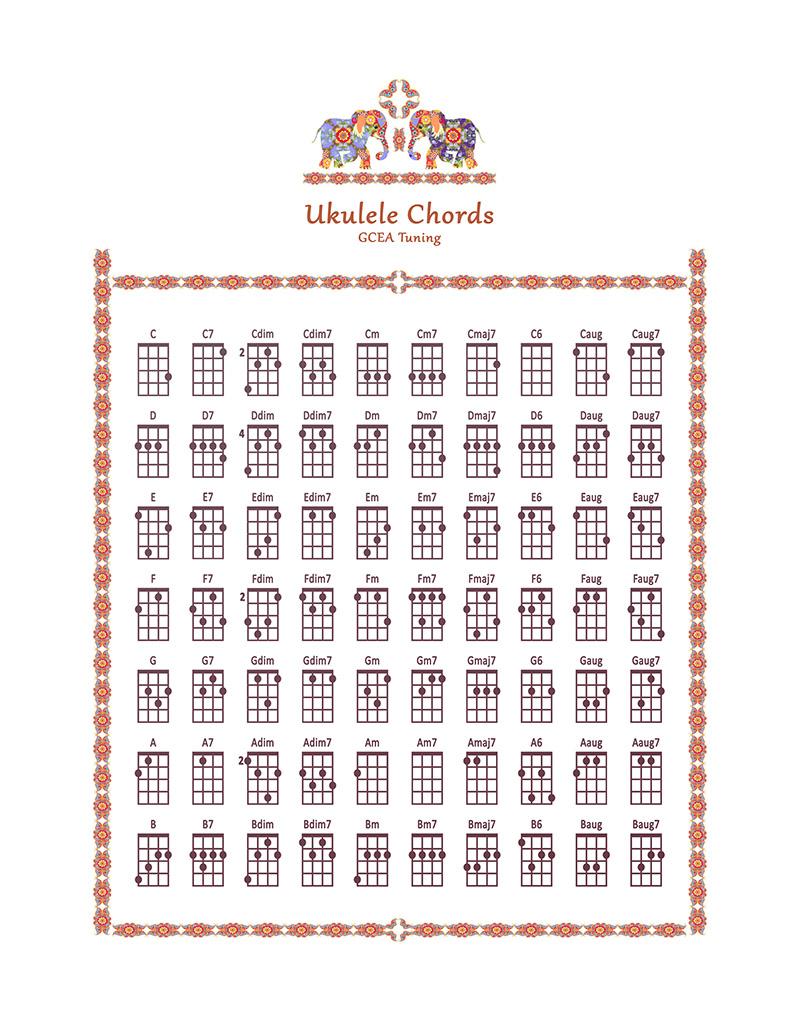 Ukulele Chord Chart Two Sided Elephant Motif