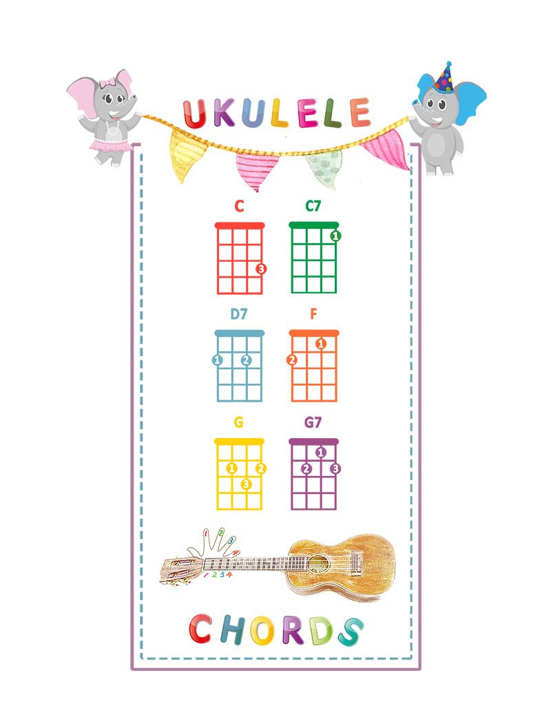 Ukulele kids chord chart elephants ukulele kids chord chart elephants kidschordlearningelephants kidschordlearningelephants kidschordlearningelephantsframe hexwebz Choice Image