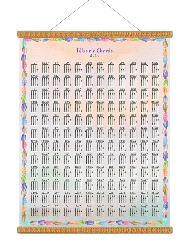 Ukulele chord chart leaf border leafborderchordschartbackground2154181129 leafborderchordschartbackgroundframe2 hexwebz Gallery