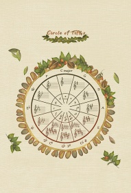 circle_of_fifths_autumn_2030441523