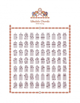 Ukulele Chord Chart - Two Sided Elephant Motif