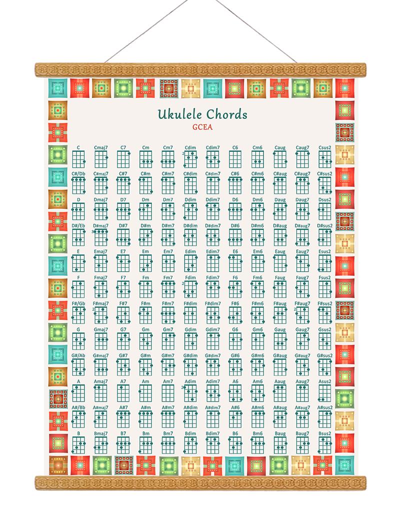 Ukulele Chord Chart Tiled Border A7 Uke Diagram Tile Chords Frame